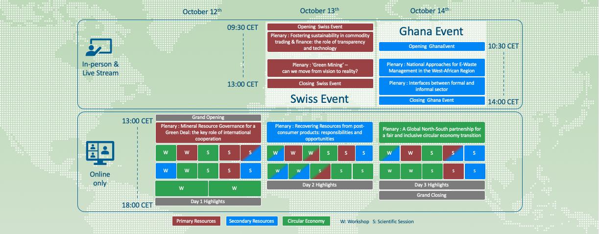 Program Overview Website